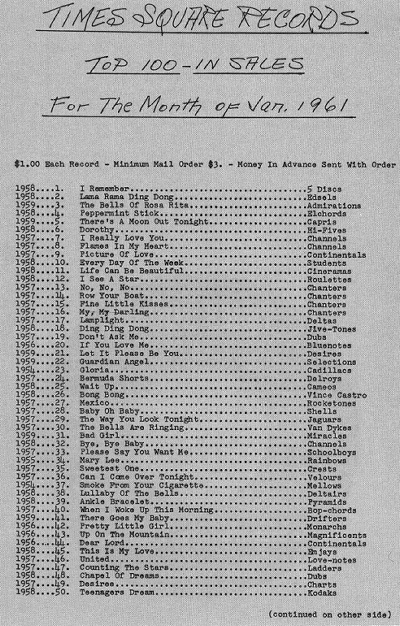 List of Times Square Top 100-January 1961 (1)